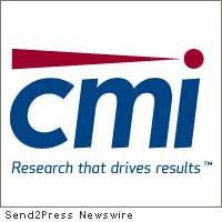 marketing research company