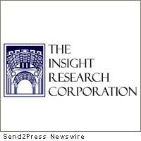 telecom market analysis study